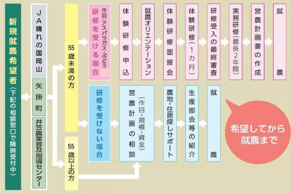 shunou_nagare.jpgのサムネイル画像