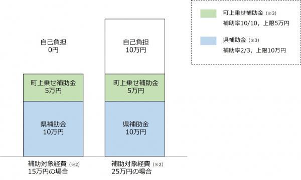 補助金イメージ図.jpg